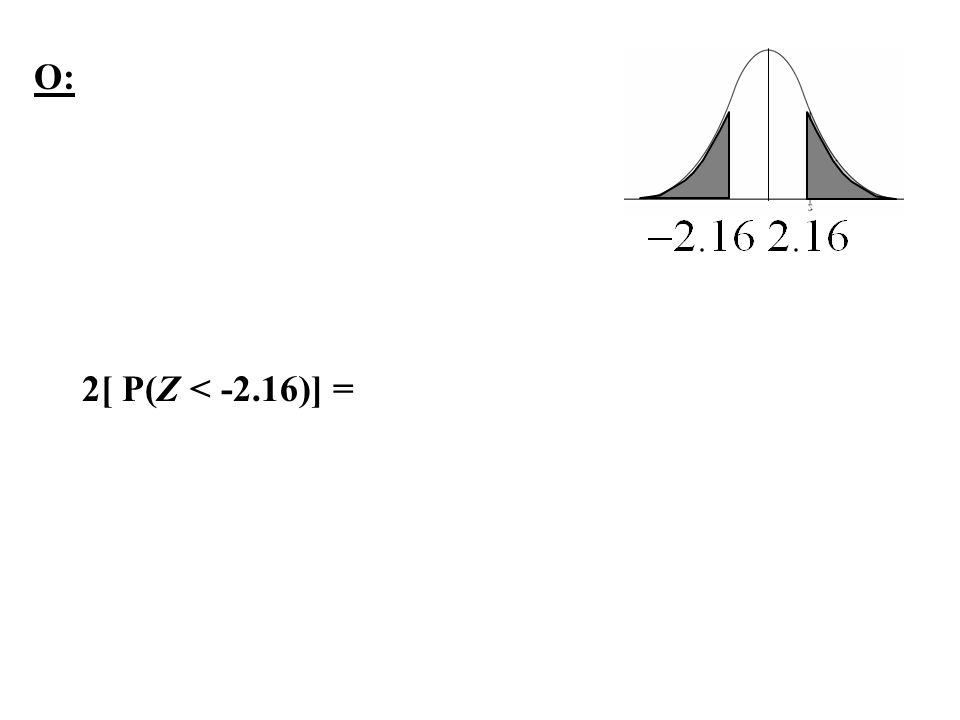 O: 2[ P(Z < -2.16)] =